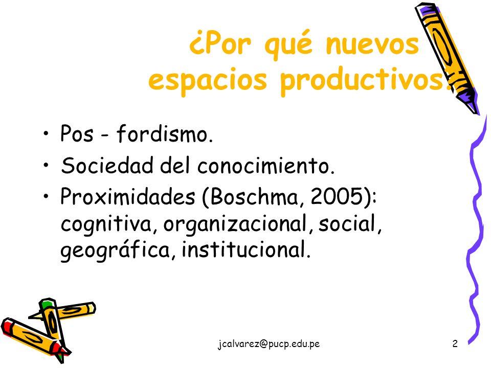 ¿Por qué nuevos espacios productivos
