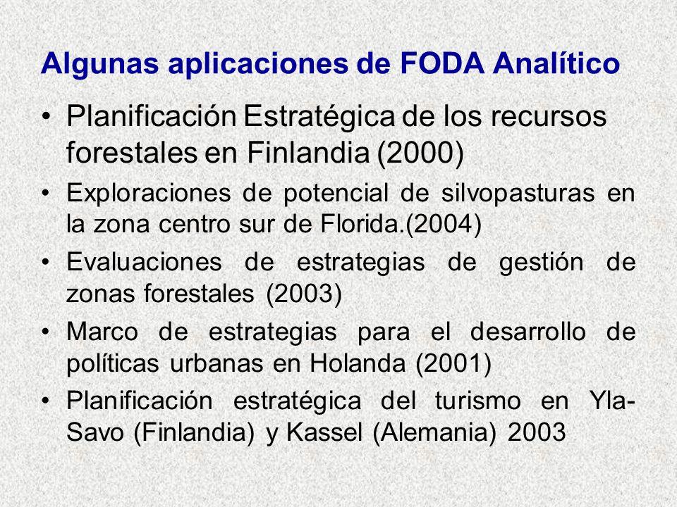 Algunas aplicaciones de FODA Analítico