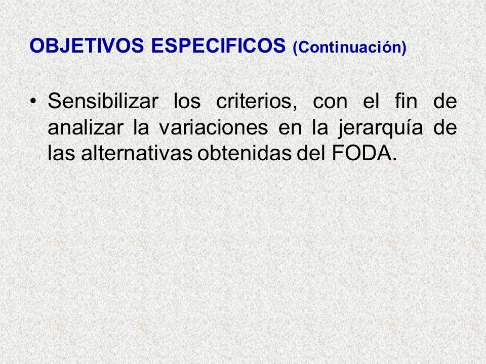 OBJETIVOS ESPECIFICOS (Continuación)