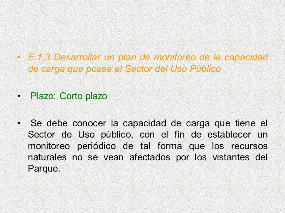 E.1.3 Desarrollar un plan de monitoreo de la capacidad de carga que posee el Sector del Uso Público