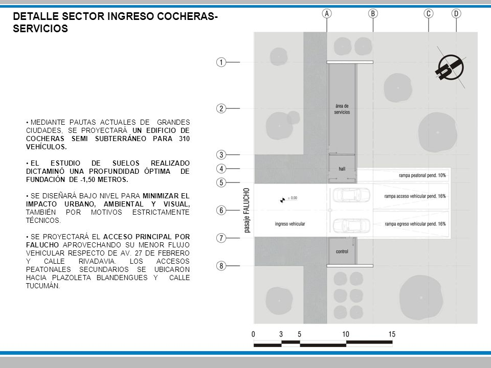 DETALLE SECTOR INGRESO COCHERAS-SERVICIOS