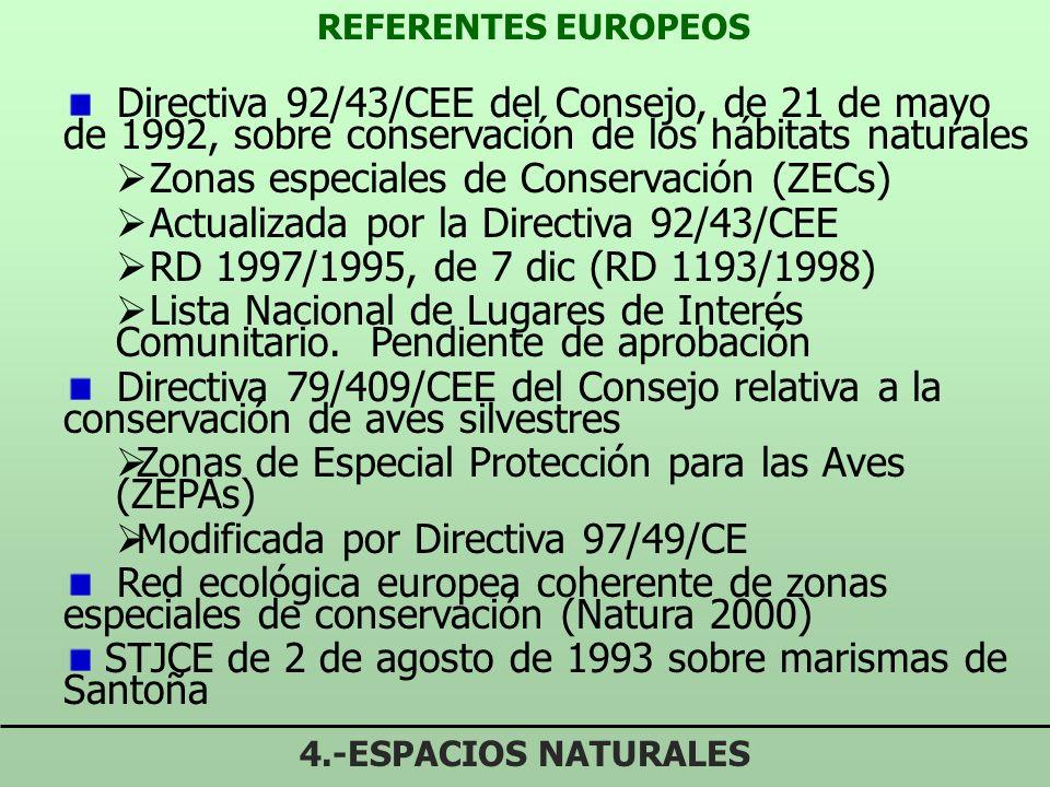 Zonas especiales de Conservación (ZECs)