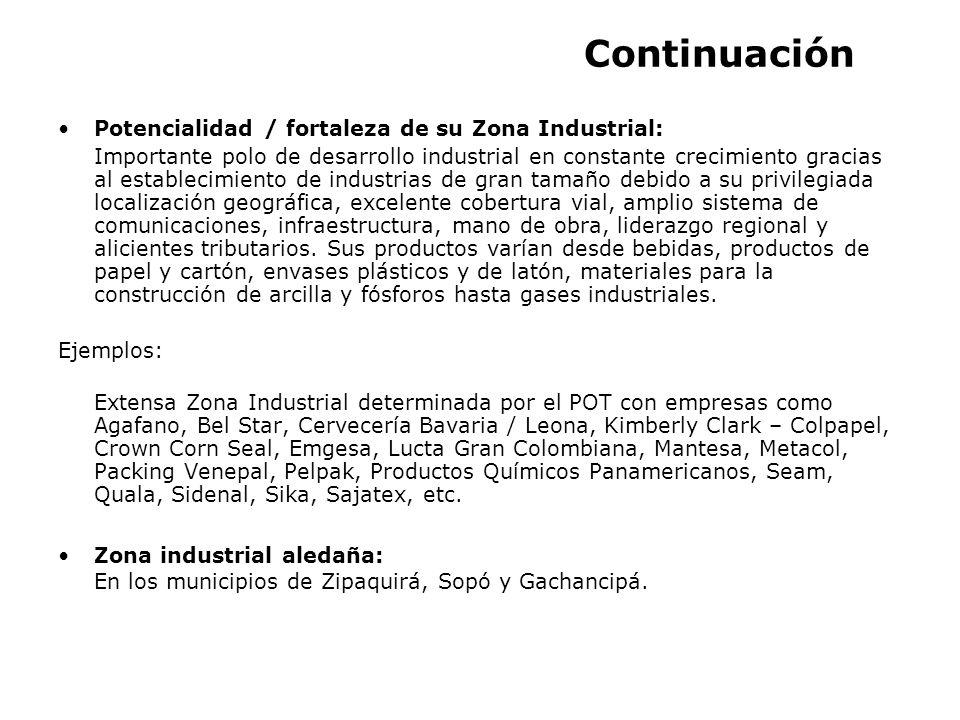 Continuación Potencialidad / fortaleza de su Zona Industrial: