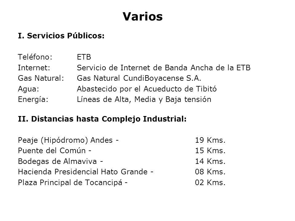 Varios I. Servicios Públicos: Teléfono: ETB