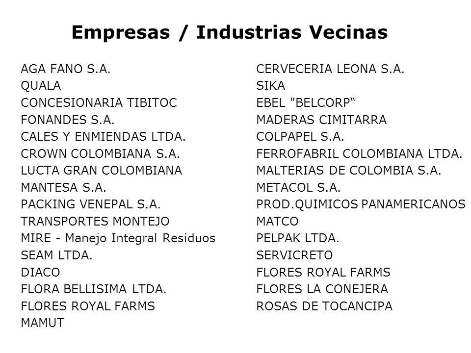 Empresas / Industrias Vecinas