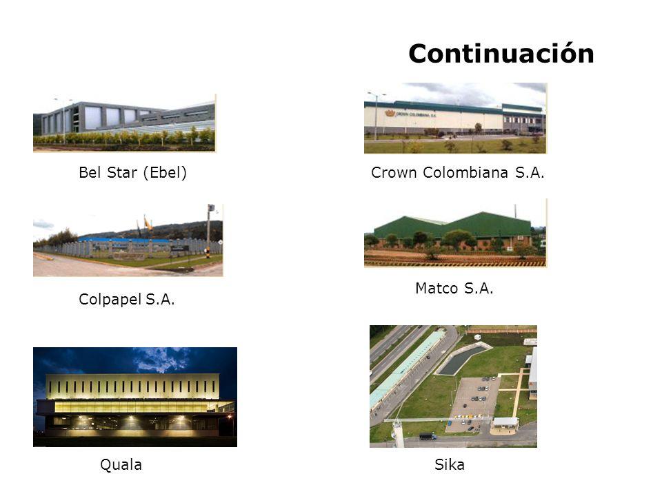 Continuación Bel Star (Ebel) Crown Colombiana S.A. Matco S.A.