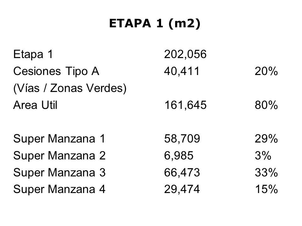ETAPA 1 (m2)