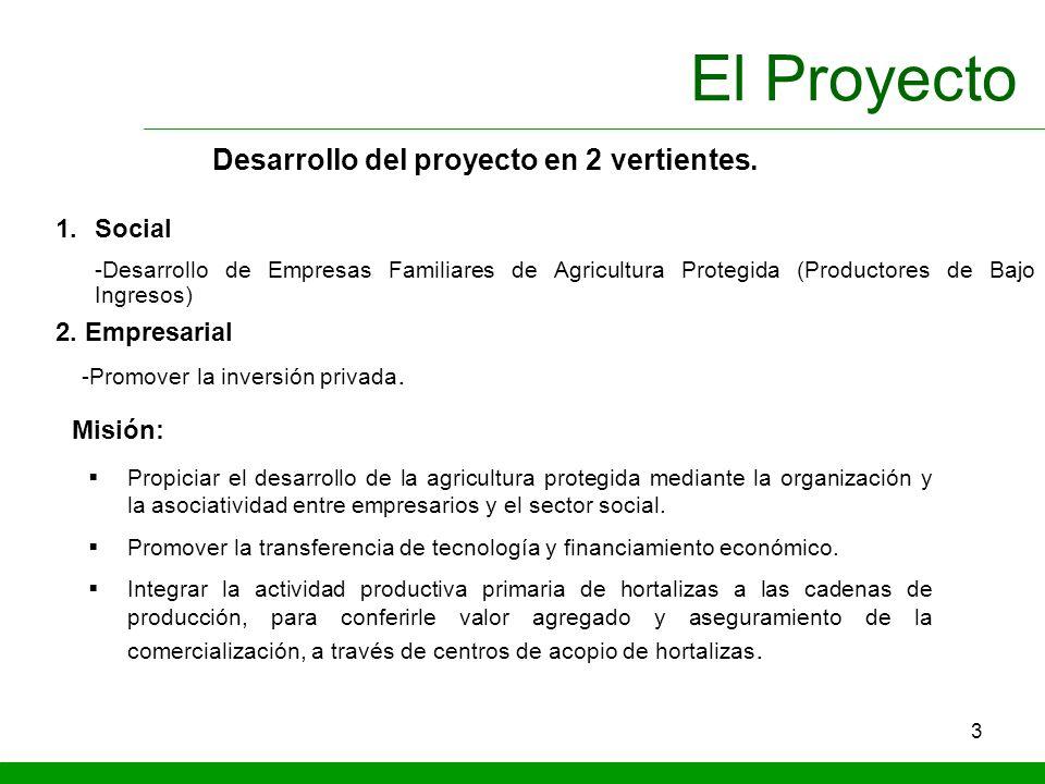 El Proyecto Desarrollo del proyecto en 2 vertientes. Social