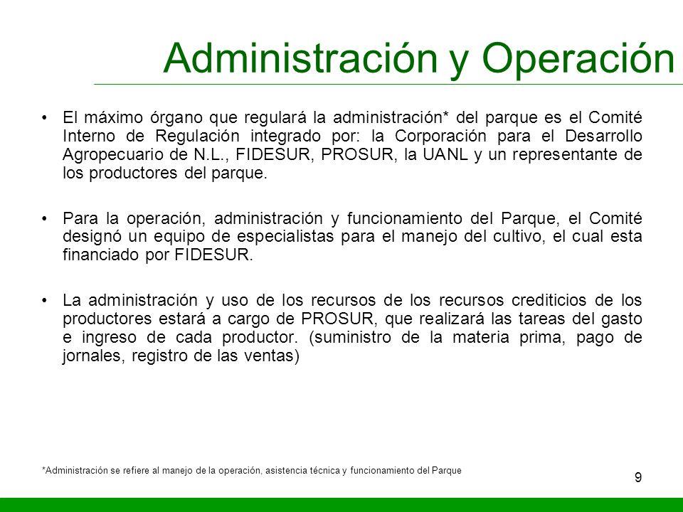 Administración y Operación