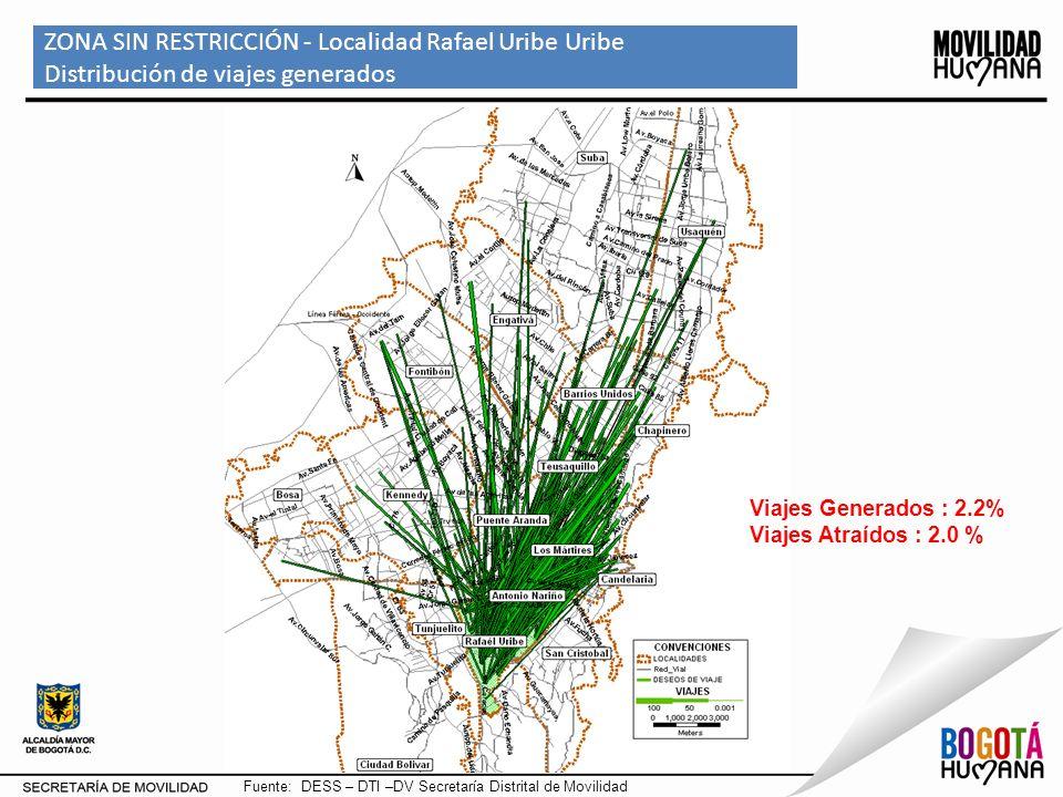 ZONA SIN RESTRICCIÓN - Localidad Rafael Uribe Uribe
