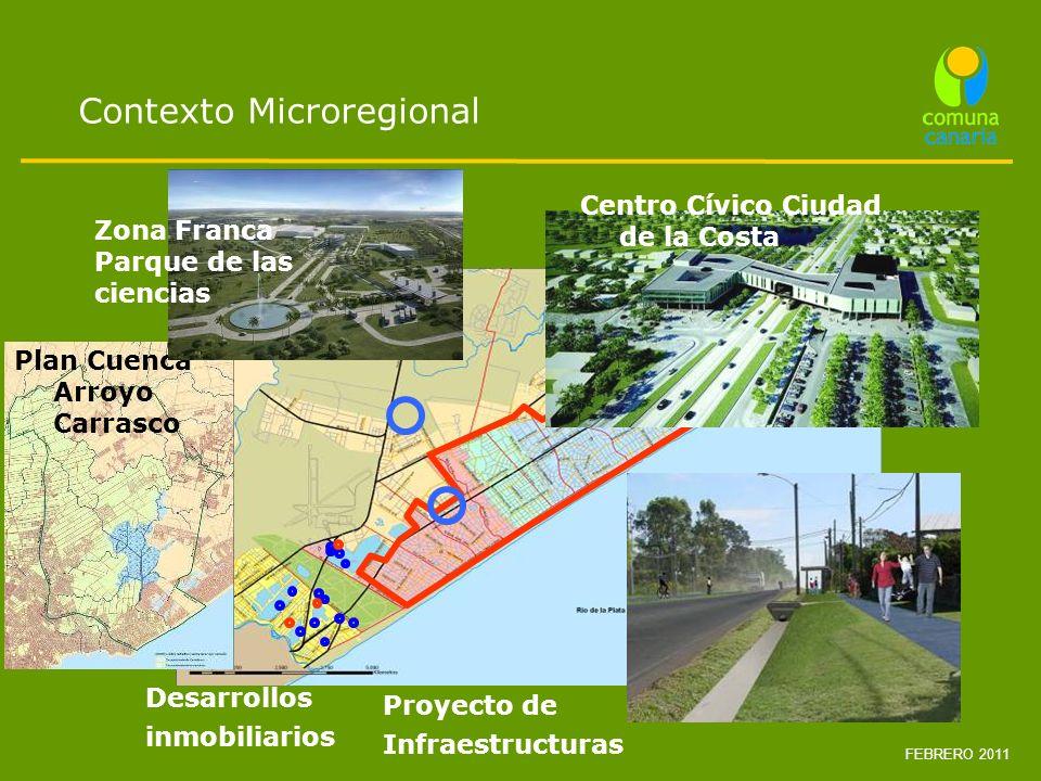 Contexto Microregional