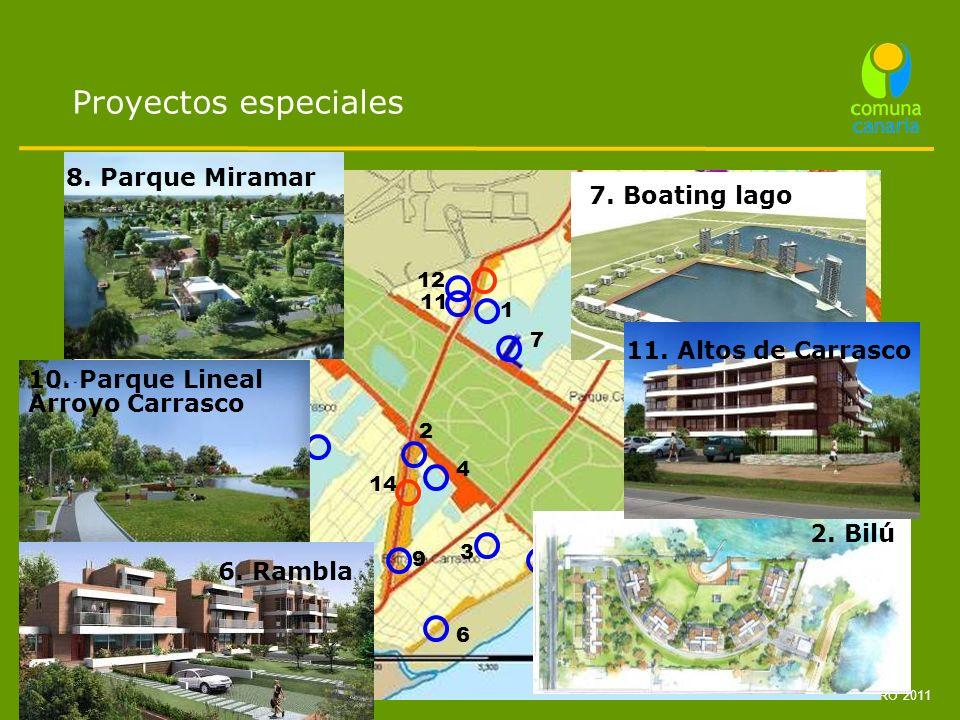 Proyectos especiales 8. Parque Miramar 7. Boating lago