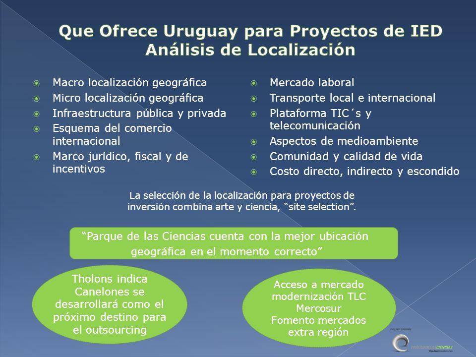 Que Ofrece Uruguay para Proyectos de IED Análisis de Localización
