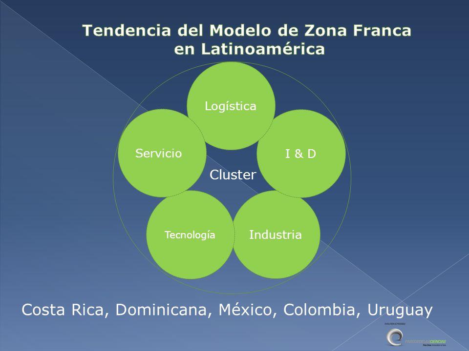 Tendencia del Modelo de Zona Franca
