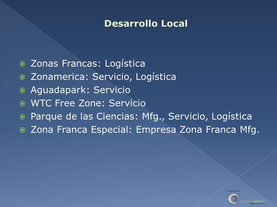 Desarrollo Local Zonas Francas: Logística. Zonamerica: Servicio, Logística. Aguadapark: Servicio.