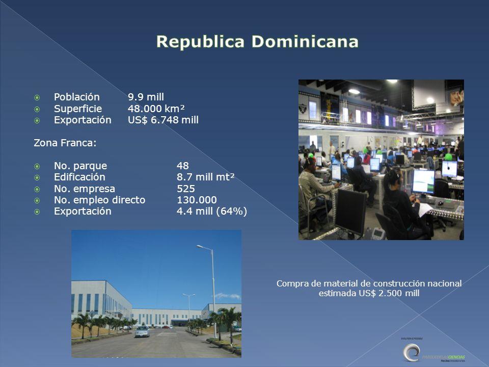 Compra de material de construcción nacional estimada US$ 2.500 mill
