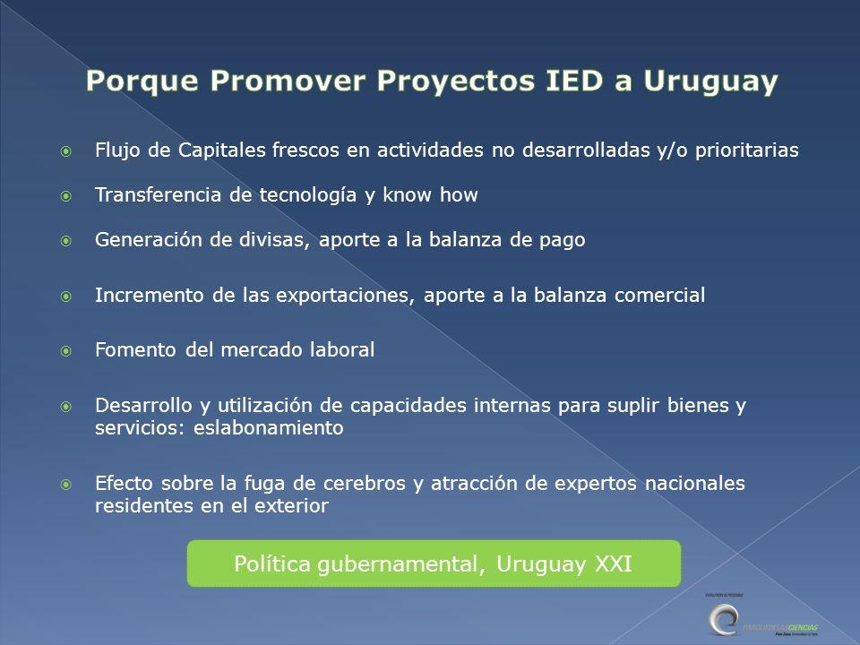 Política gubernamental, Uruguay XXI