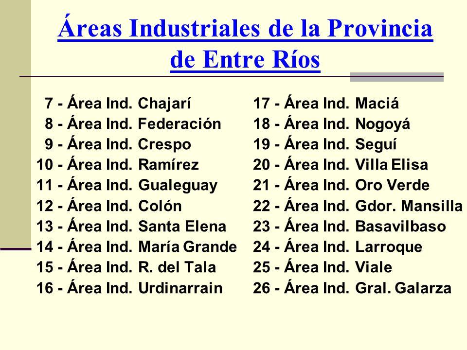 Áreas Industriales de la Provincia de Entre Ríos
