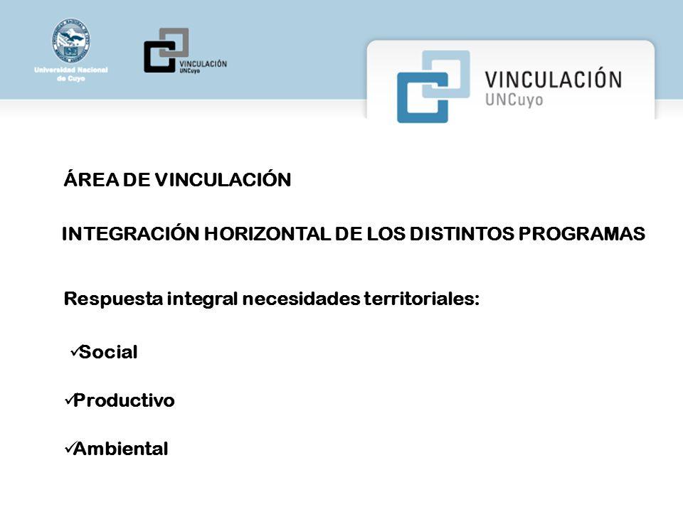 INTEGRACIÓN HORIZONTAL DE LOS DISTINTOS PROGRAMAS