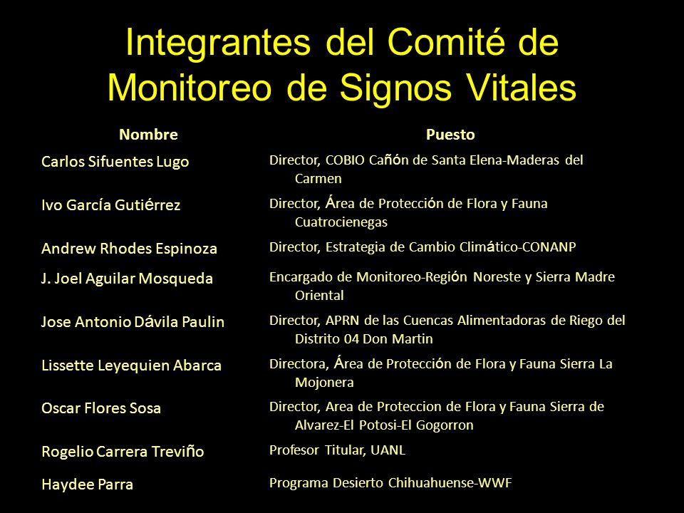 Integrantes del Comité de Monitoreo de Signos Vitales