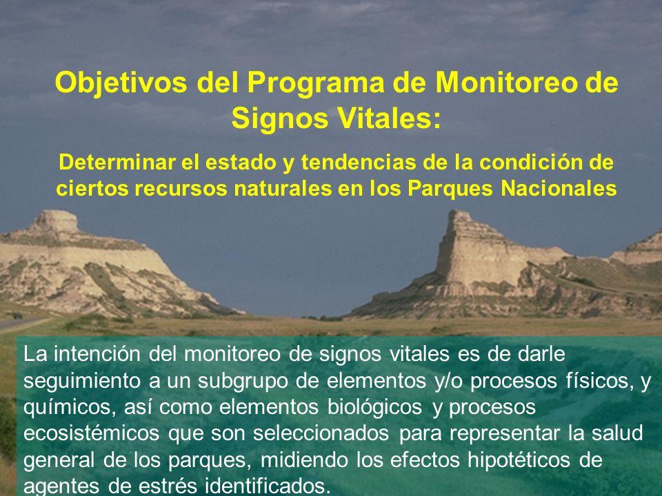 Objetivos del Programa de Monitoreo de Signos Vitales: