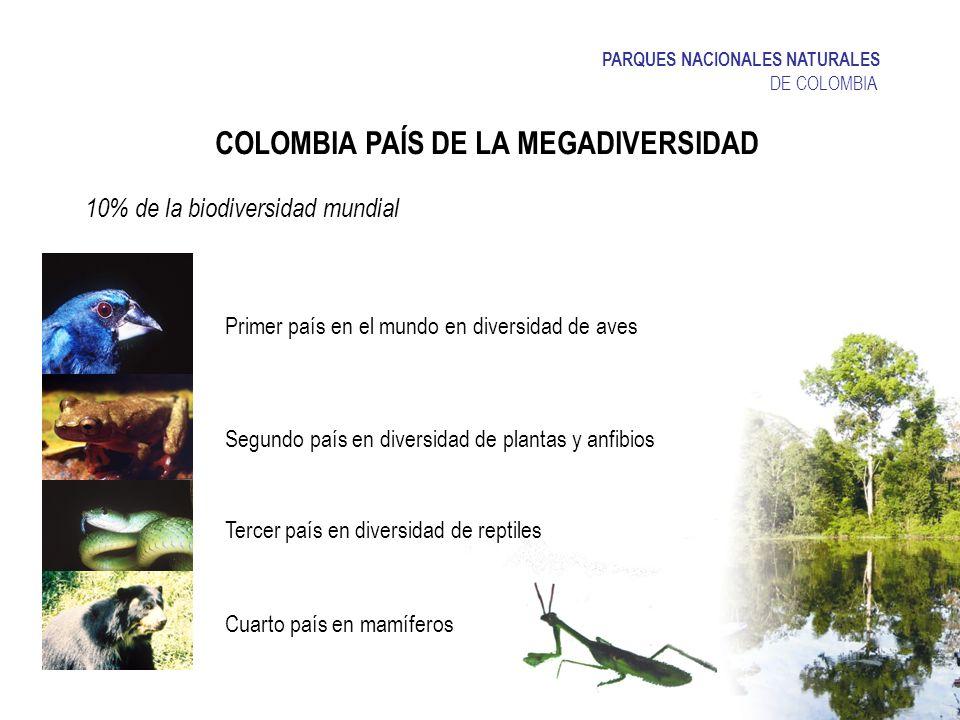 COLOMBIA PAÍS DE LA MEGADIVERSIDAD