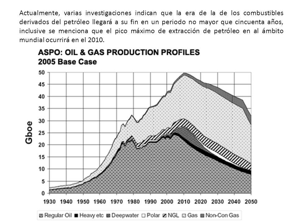 Actualmente, varias investigaciones indican que la era de la de los combustibles derivados del petróleo llegará a su fin en un periodo no mayor que cincuenta años, inclusive se menciona que el pico máximo de extracción de petróleo en al ámbito mundial ocurrirá en el 2010.