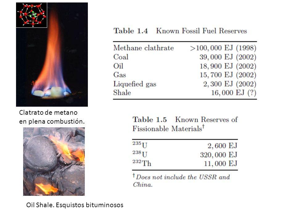 Clatrato de metano en plena combustión.