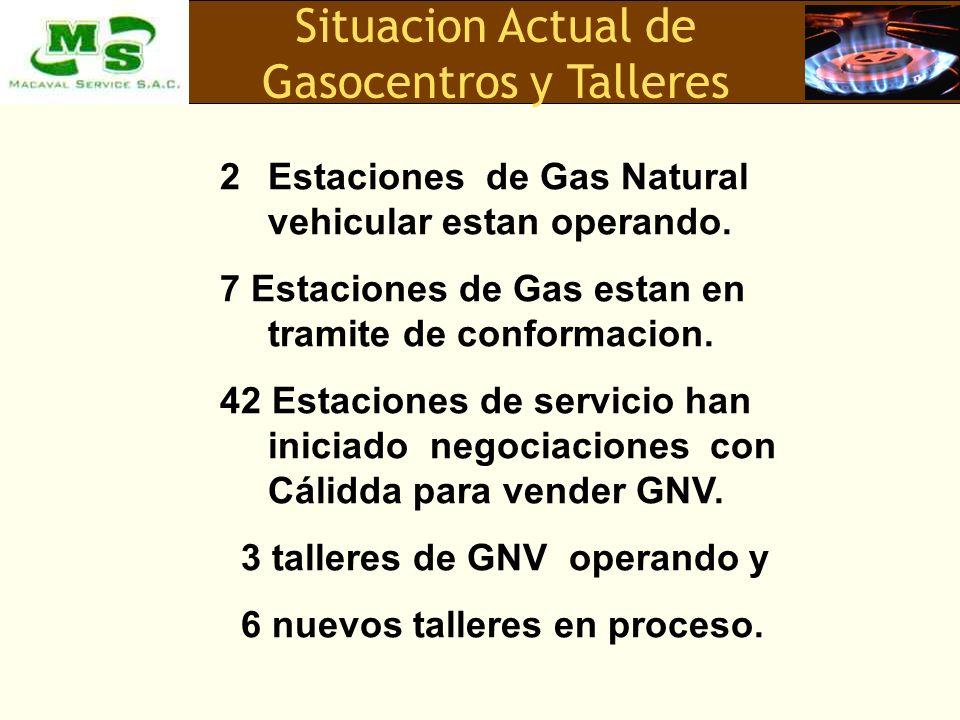 Situacion Actual de Gasocentros y Talleres