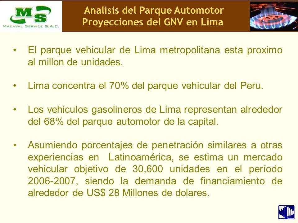 Analisis del Parque Automotor Proyecciones del GNV en Lima
