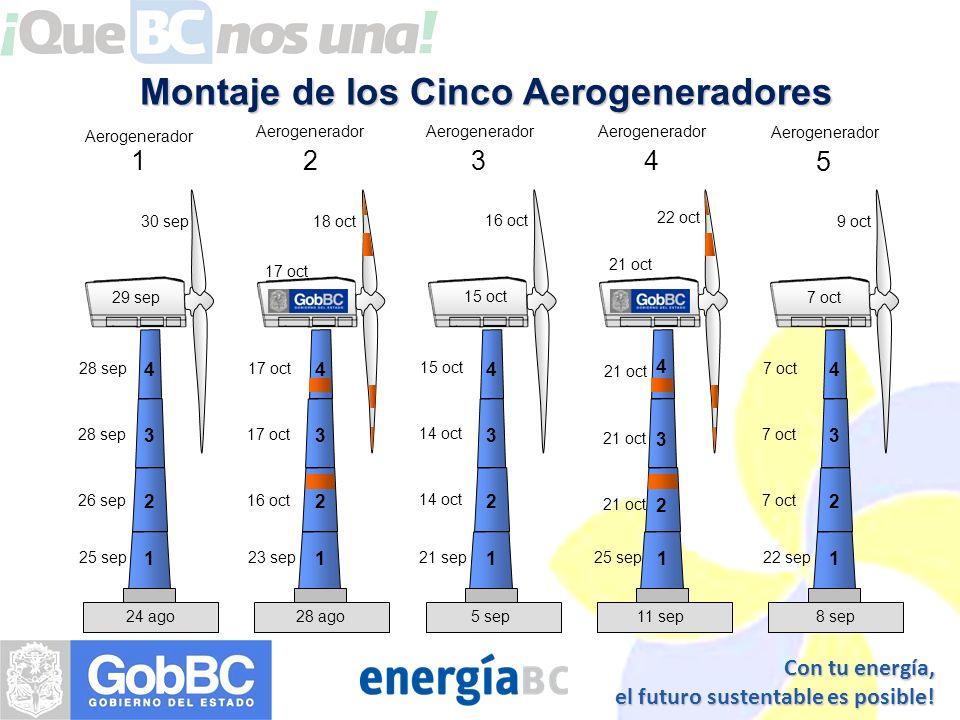 Montaje de los Cinco Aerogeneradores