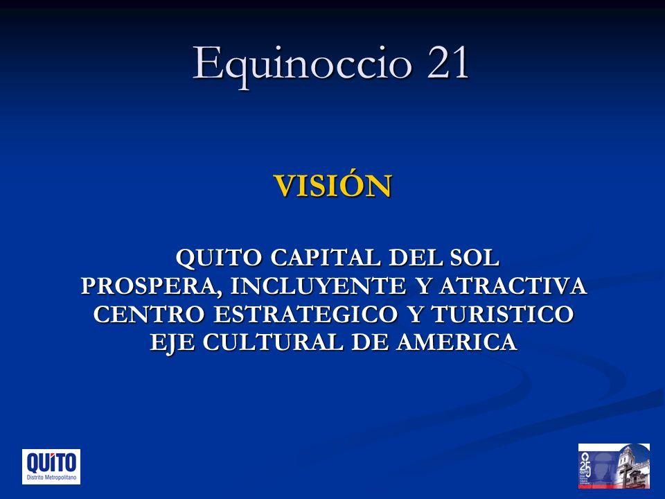 Equinoccio 21 VISIÓN QUITO CAPITAL DEL SOL