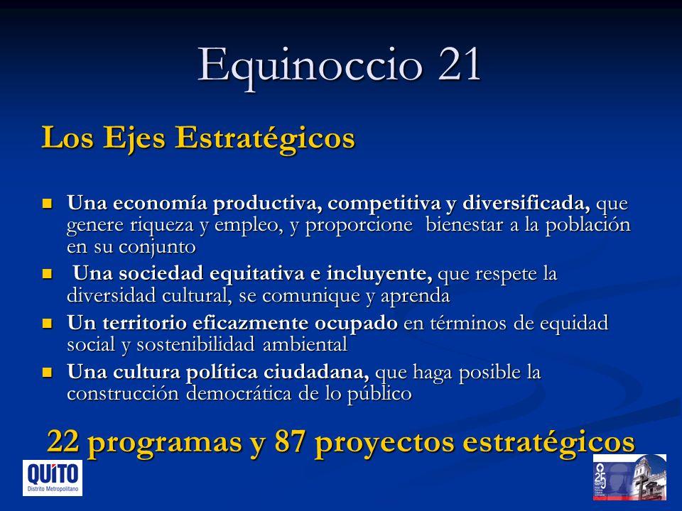 22 programas y 87 proyectos estratégicos