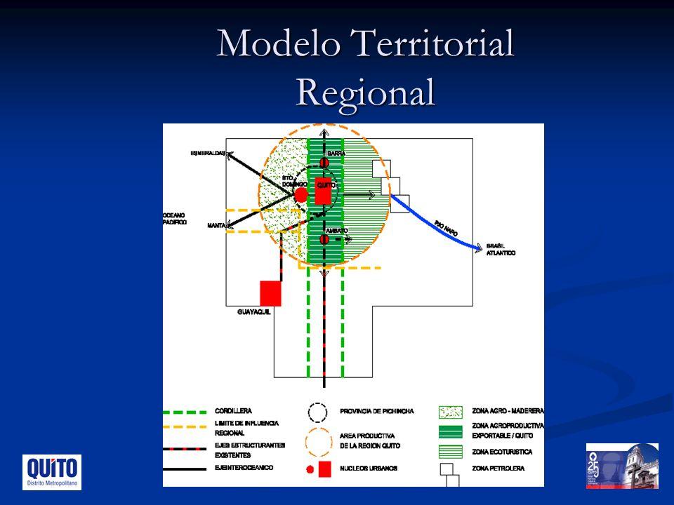 Modelo Territorial Regional