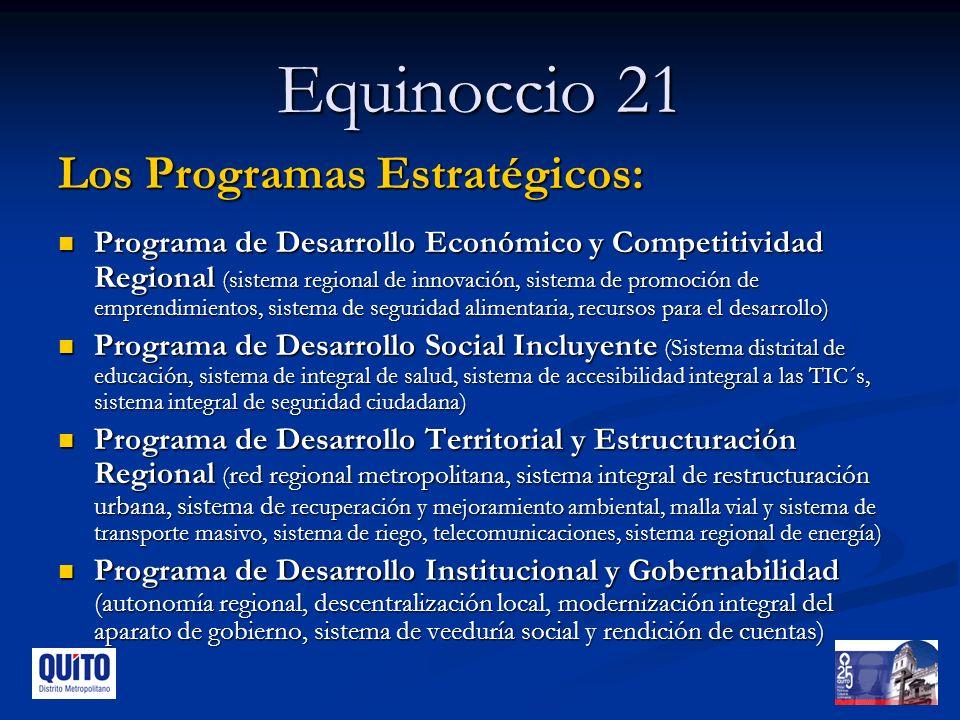 Equinoccio 21 Los Programas Estratégicos: