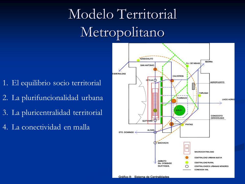 Modelo Territorial Metropolitano
