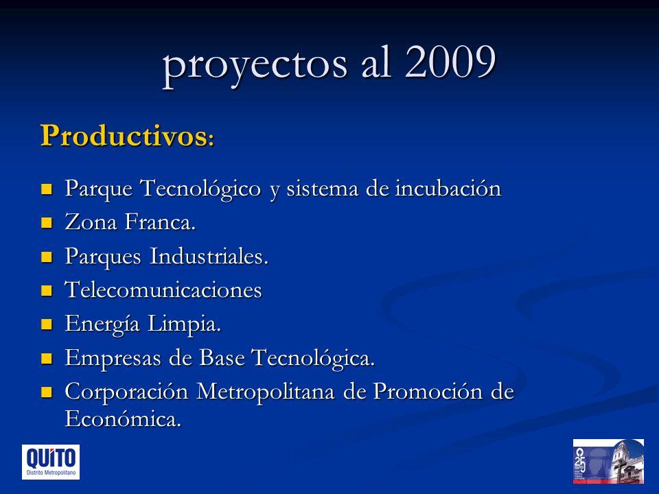 proyectos al 2009 Productivos: