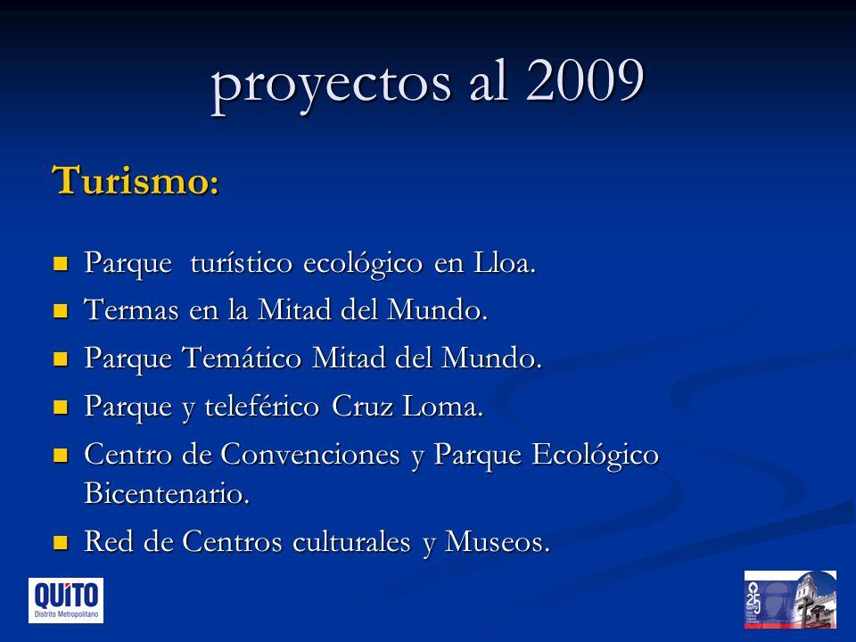 proyectos al 2009 Turismo: Parque turístico ecológico en Lloa.