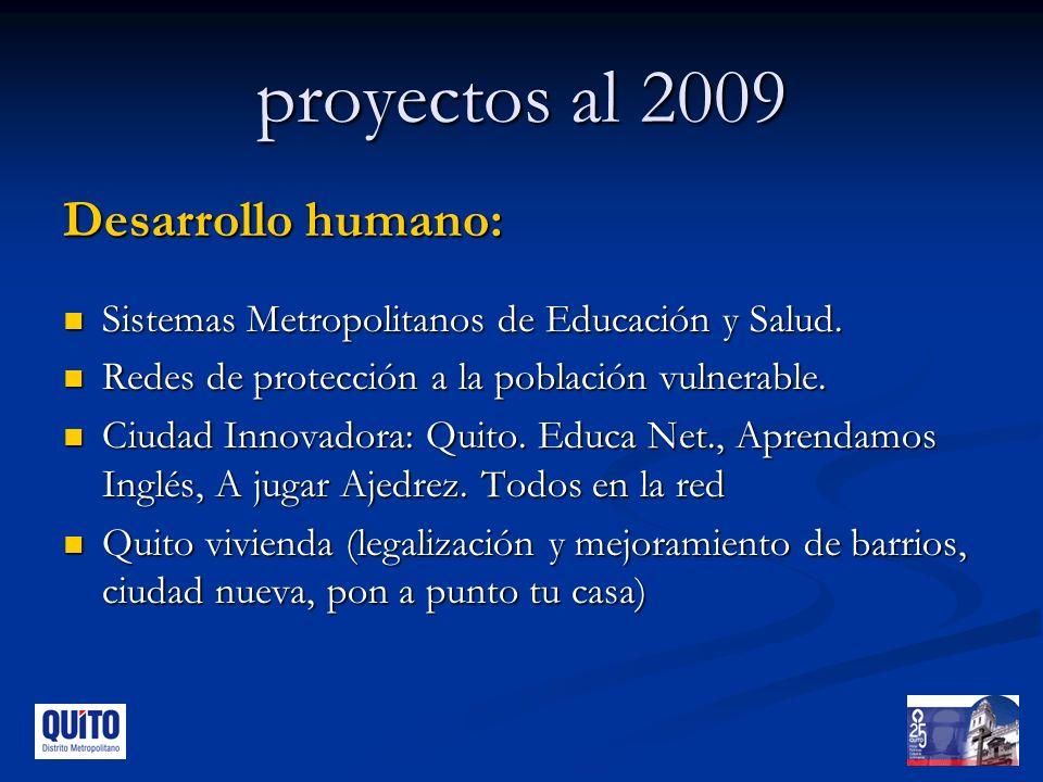 proyectos al 2009 Desarrollo humano: