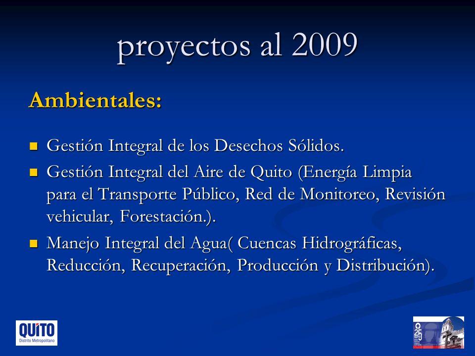 proyectos al 2009 Ambientales: