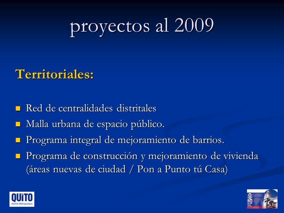 proyectos al 2009 Territoriales: Red de centralidades distritales