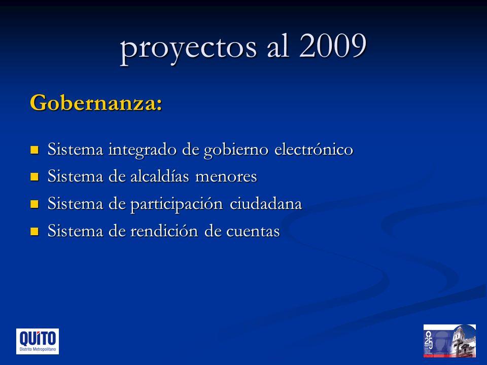 proyectos al 2009 Gobernanza: