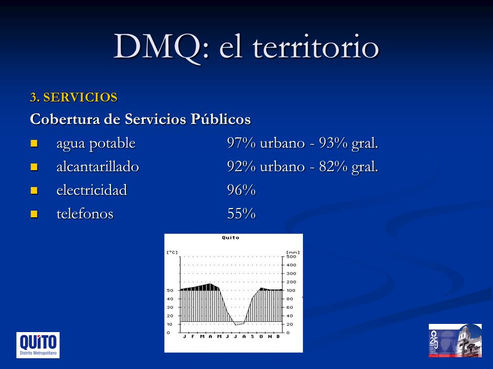 DMQ: el territorio Cobertura de Servicios Públicos