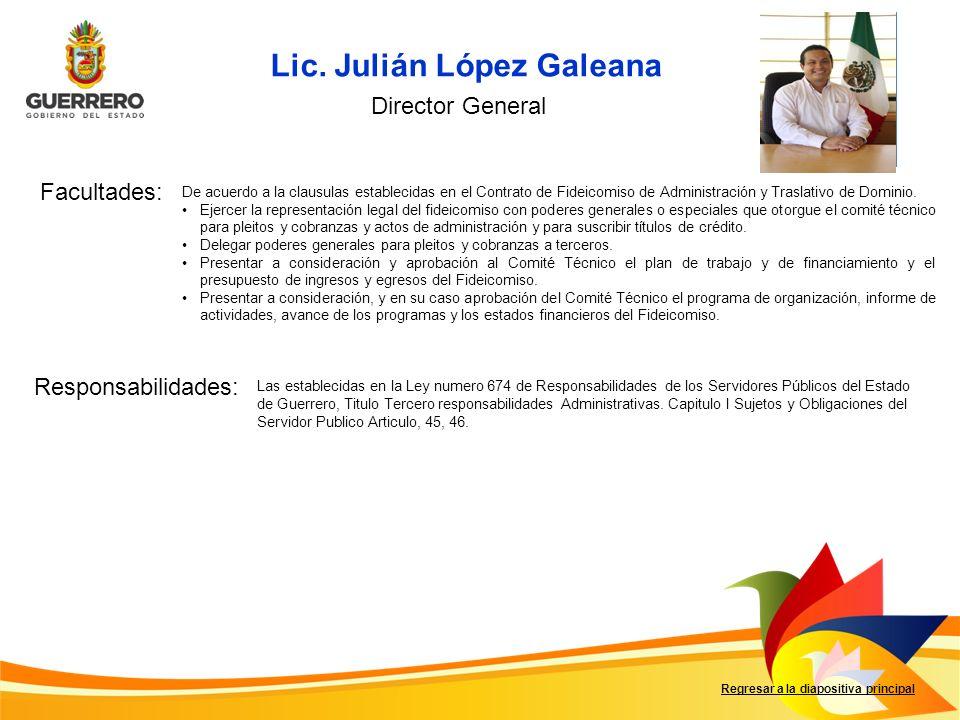 Lic. Julián López Galeana
