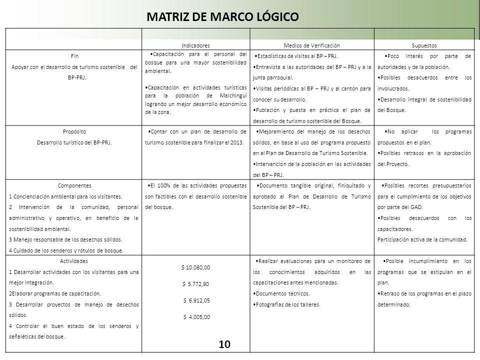 MATRIZ DE MARCO LÓGICO 10 Indicadores Medios de Verificación Supuestos