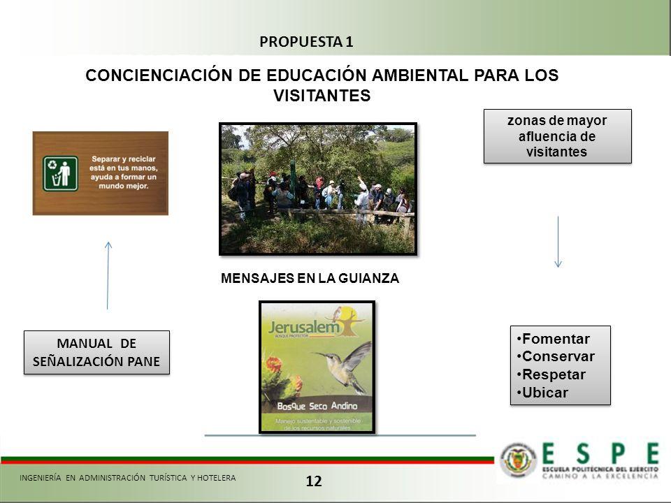 CONCIENCIACIÓN DE EDUCACIÓN AMBIENTAL PARA LOS VISITANTES