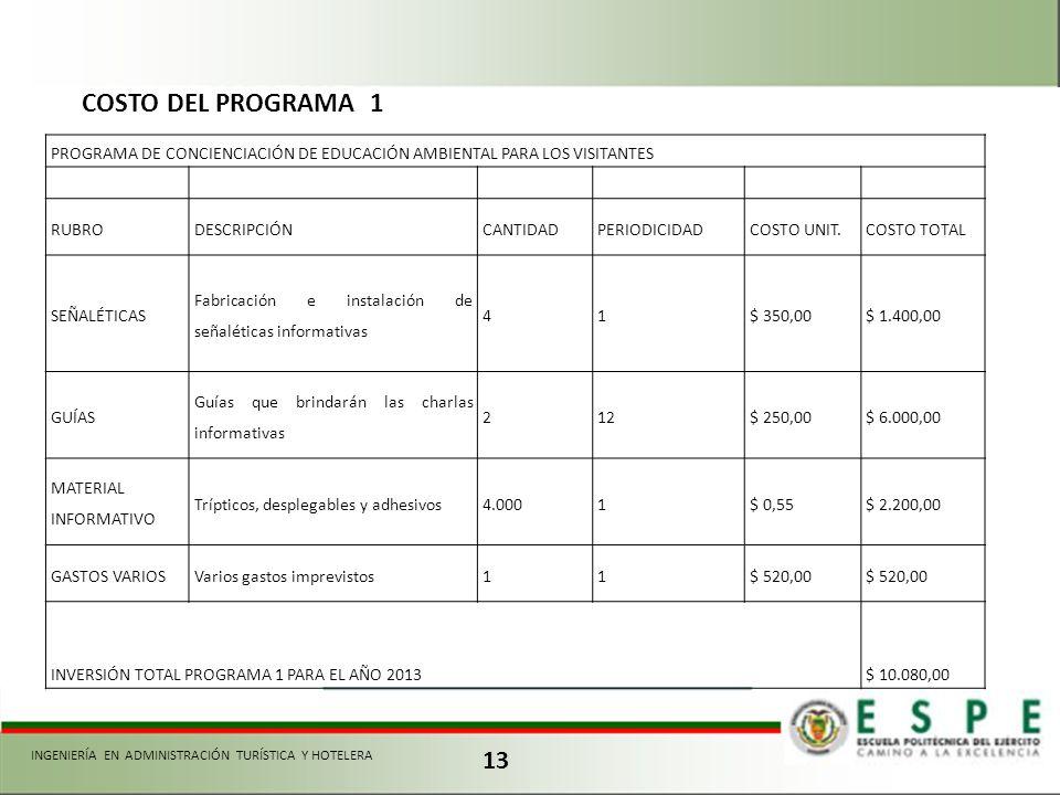 COSTO DEL PROGRAMA 1 PROGRAMA DE CONCIENCIACIÓN DE EDUCACIÓN AMBIENTAL PARA LOS VISITANTES. RUBRO.