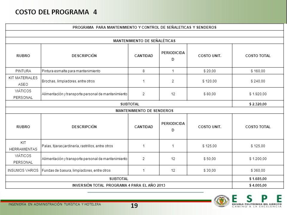 COSTO DEL PROGRAMA 4 PROGRAMA PARA MANTENIMIENTO Y CONTROL DE SEÑALETICAS Y SENDEROS. MANTENIMIENTO DE SEÑALÉTICAS.