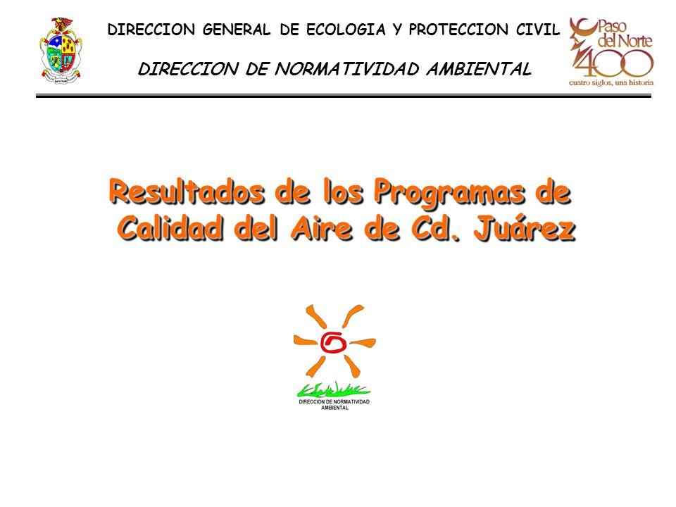 Resultados de los Programas de Calidad del Aire de Cd. Juárez