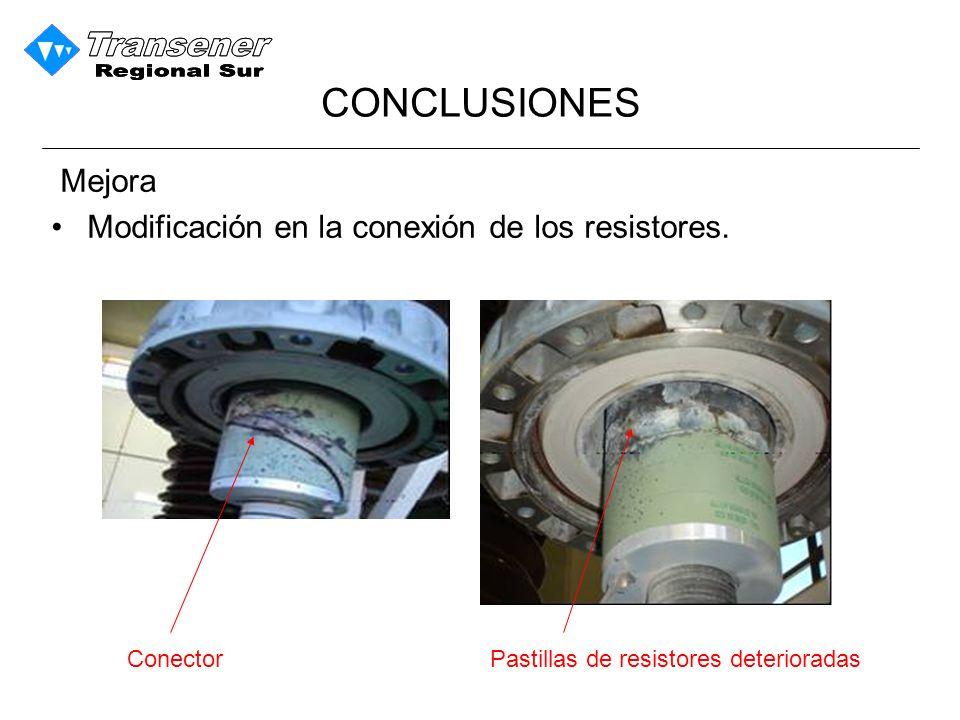CONCLUSIONES Mejora Modificación en la conexión de los resistores.